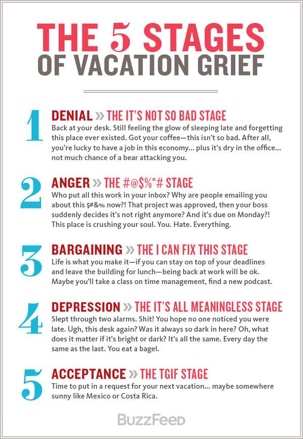 Stages Of Grief After Break Up