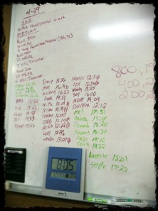 4/29/13 WOD. Big difference when I'm at the end of the day!