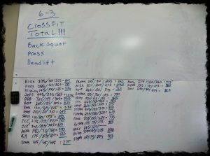 6/3/13 CrossFit Total