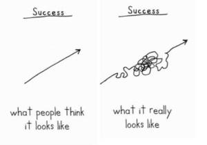 success-500x351